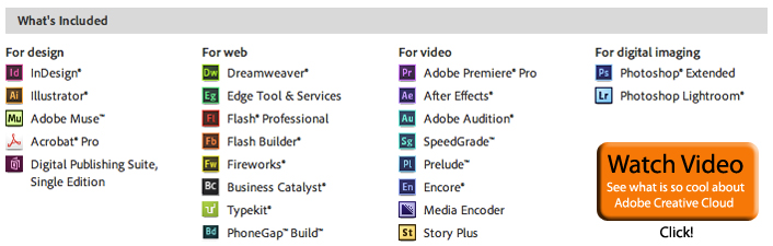 Adobe Creative Cloud Includes