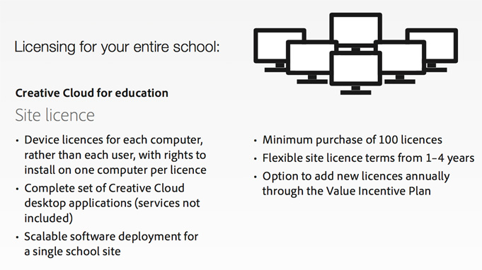 Adobe K-12 School Licensing